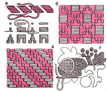В народных вышивках, где преобладают геометрические орнаменты, наибольшее распространение имели счетные швы...